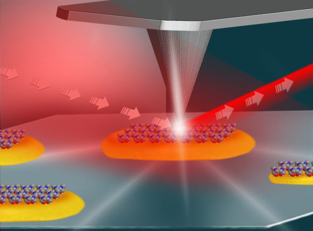Study Pinpoints Most Active Areas of Reactions on Nanoscale Particles