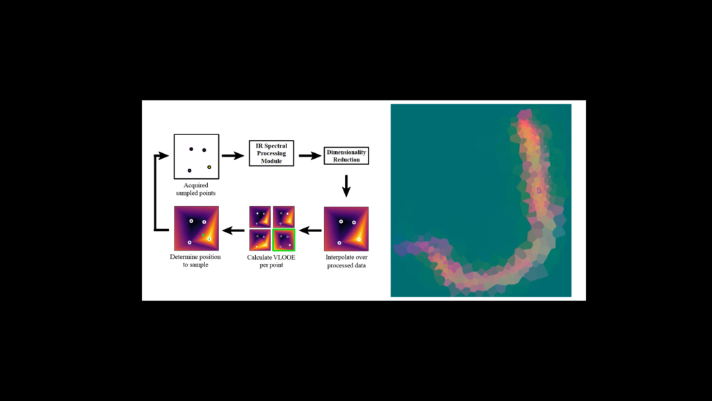 """To Speed Discovery, Infrared Microscopy Goes """"Off the Grid"""""""